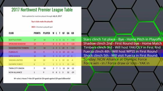 cover-goalwanwpl-playoff-race (1)-JPG