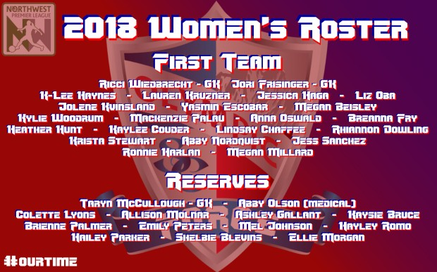 2018 womens roster